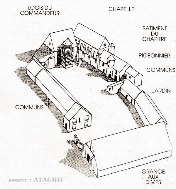 plan coulommiers templiers chapelle