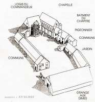 plan-coulommiers-templiers-chapelle